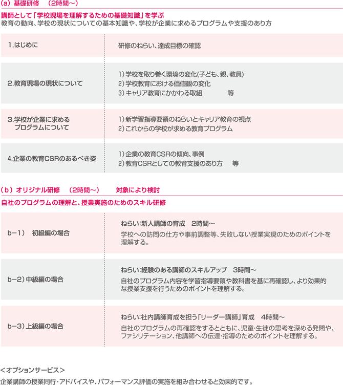 企業講師育成研修サービス.fw_r4_c2