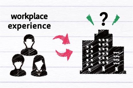 職場体験・企業訪問、どうする?